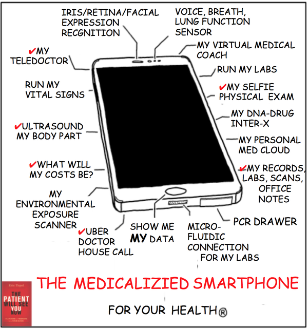 The-Medical-Smart-Phone